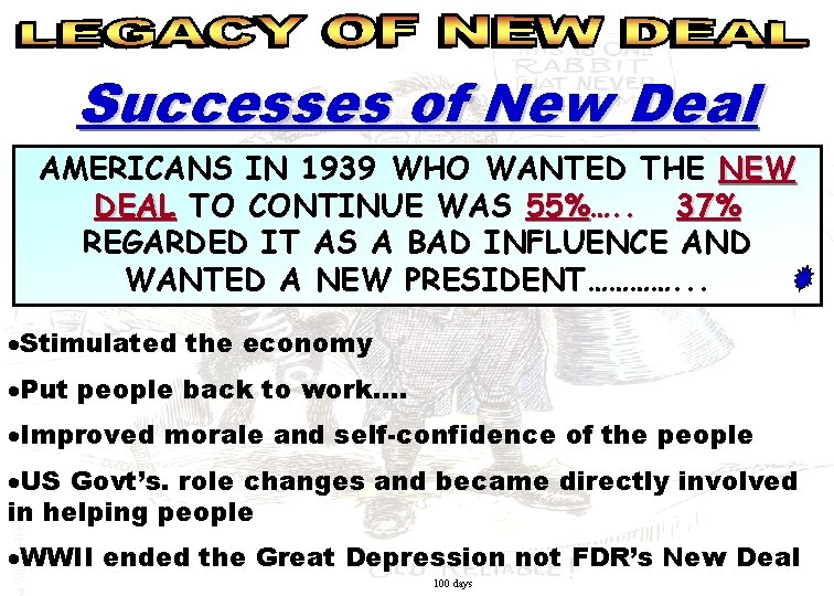 Successes of New Deal AMERICANS IN 1939 WHO WANTED THE NEW DEAL TO CONTINUE