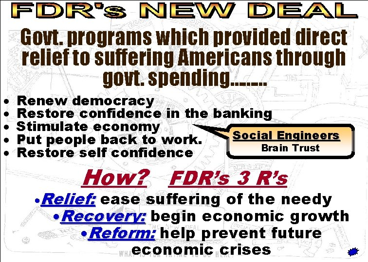 NEW DEAL CARTOON Govt. programs which provided direct relief to suffering Americans through govt.