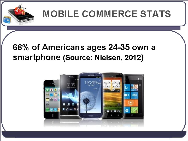 MOBILE COMMERCE STATS 66% of Americans ages 24 -35 own a smartphone (Source: Nielsen,