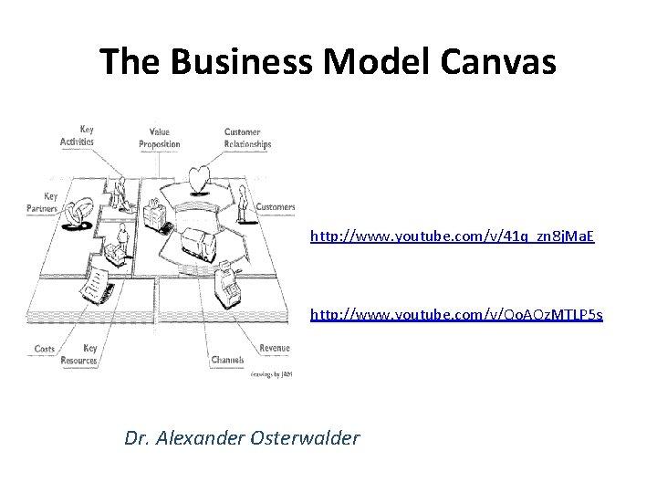 The Business Model Canvas http: //www. youtube. com/v/41 q_zn 8 j. Ma. E http: