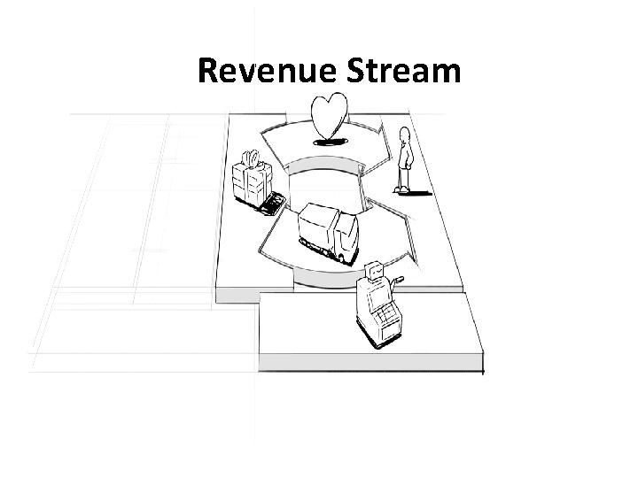 Revenue Stream