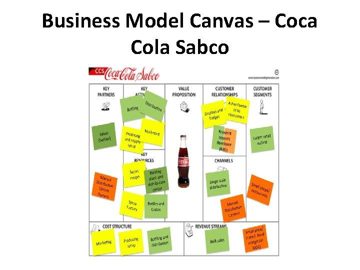 Business Model Canvas – Coca Cola Sabco