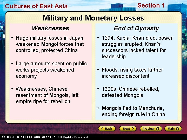 Cultures of East Asia Section 1 Military and Monetary Losses Weaknesses • Huge military