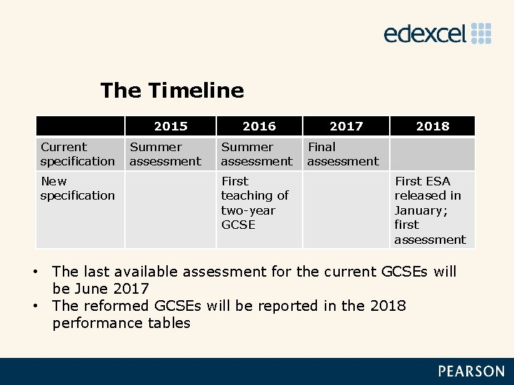 The Timeline 2015 Current specification New specification Summer assessment 2016 2017 Summer assessment Final