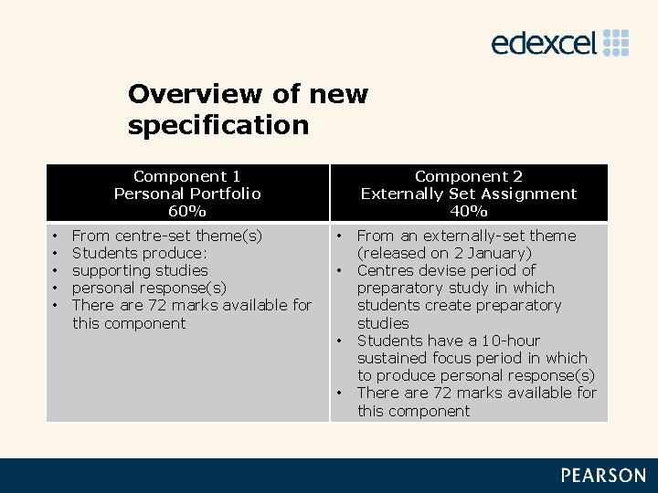 Overview of new specification Component 1 Personal Portfolio 60% • • • From centre-set