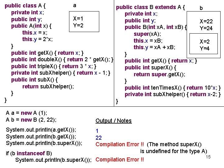a public class A { public class B extends A { b private int