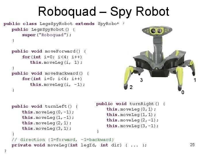 Roboquad – Spy Robot public class Legs. Spy. Robot extends Spy. Robot { public