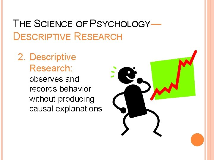THE SCIENCE OF PSYCHOLOGY— DESCRIPTIVE RESEARCH 2. Descriptive Research: observes and records behavior without