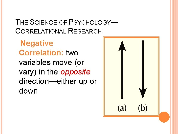 THE SCIENCE OF PSYCHOLOGY— CORRELATIONAL RESEARCH Negative Correlation: two variables move (or vary) in