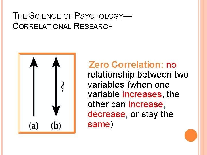 THE SCIENCE OF PSYCHOLOGY— CORRELATIONAL RESEARCH Zero Correlation: no relationship between two variables (when