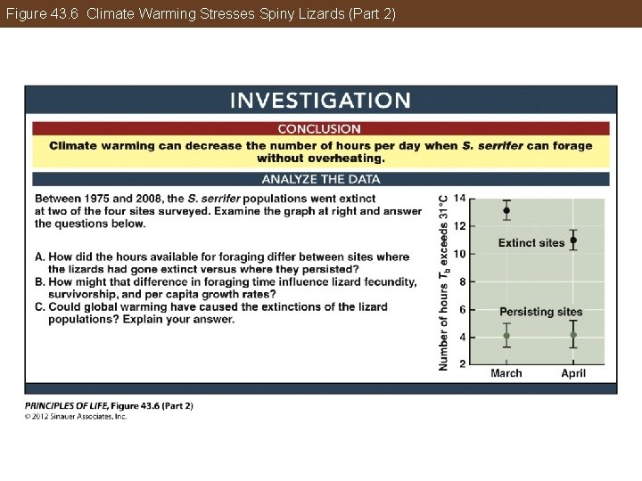Figure 43. 6 Climate Warming Stresses Spiny Lizards (Part 2)