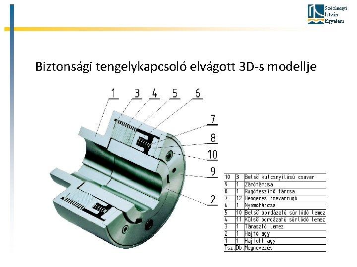 Széchenyi István Egyetem Biztonsági tengelykapcsoló elvágott 3 D-s modellje
