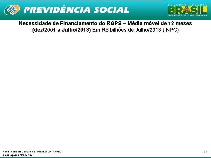 Necessidade de Financiamento do RGPS – Média móvel de 12 meses (dez/2001 a Julho/2013)
