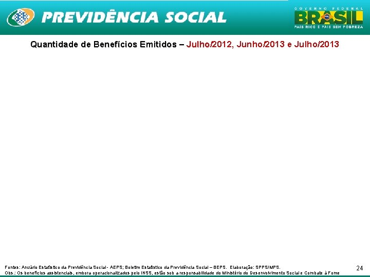 Quantidade de Benefícios Emitidos – Julho/2012, Junho/2013 e Julho/2013 Julho Fontes: Anuário Estatístico da