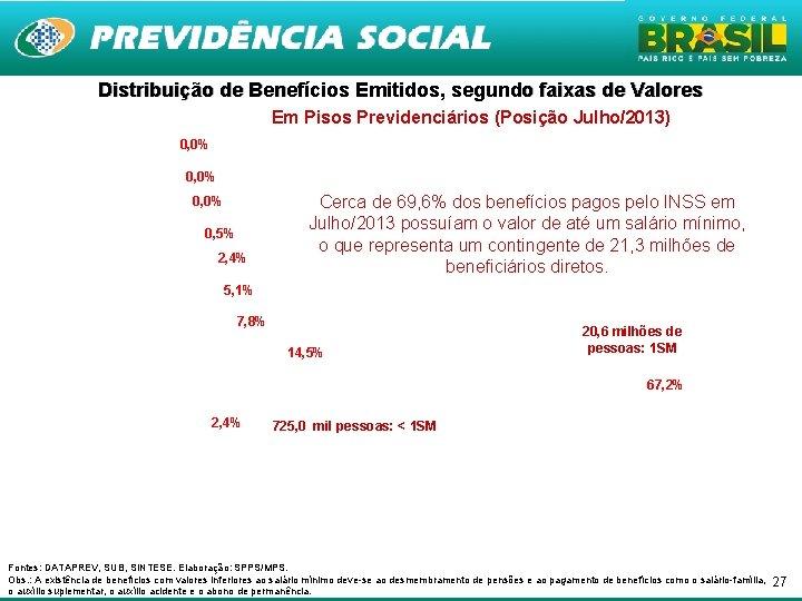 Distribuição de Benefícios Emitidos, segundo faixas de Valores Em Pisos Previdenciários (Posição Julho/2013) 0,