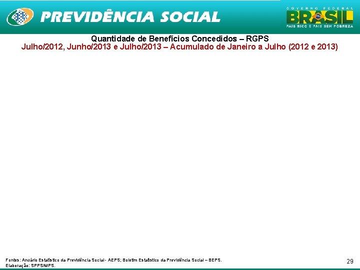 Quantidade de Benefícios Concedidos – RGPS Julho/2012, Junho/2013 e Julho/2013 – Acumulado de Janeiro
