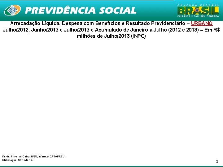 Arrecadação Líquida, Despesa com Benefícios e Resultado Previdenciário – URBANO Julho/2012, Junho/2013 e Julho/2013