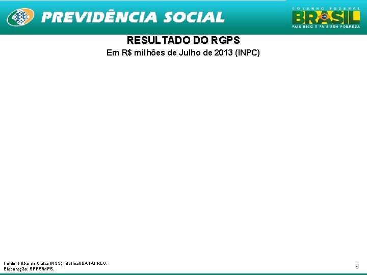 RESULTADO DO RGPS Em R$ milhões de Julho de 2013 (INPC) Fonte: Fluxo de