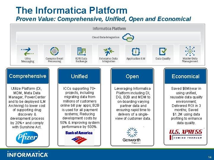 The Informatica Platform Proven Value: Comprehensive, Unified, Open and Economical Comprehensive Unified Open Economical