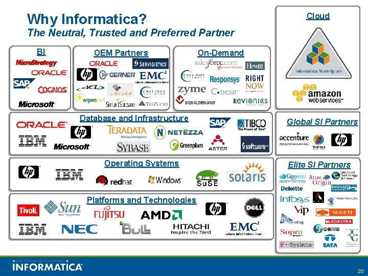 Why Informatica? Cloud The Neutral, Trusted and Preferred Partner BI OEM Partners Database and