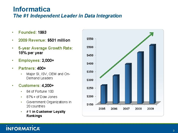 Informatica The #1 Independent Leader in Data Integration • Founded: 1993 • 2009 Revenue:
