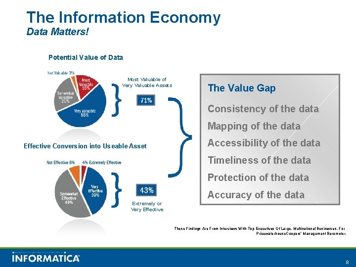 The Information Economy Data Matters! Potential Value of Data Most Valuable of Very Valuable