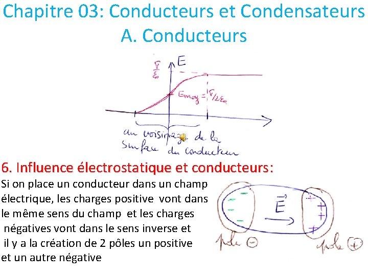 Chapitre 03: Conducteurs et Condensateurs A. Conducteurs 6. Influence électrostatique et conducteurs: Si on
