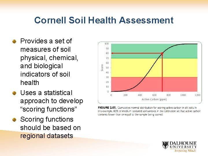 Cornell Soil Health Assessment Provides a set of measures of soil physical, chemical, and