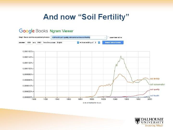 "And now ""Soil Fertility"""