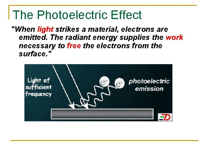 """The Photoelectric Effect """"When light strikes a material, electrons are emitted. The radiant energy"""