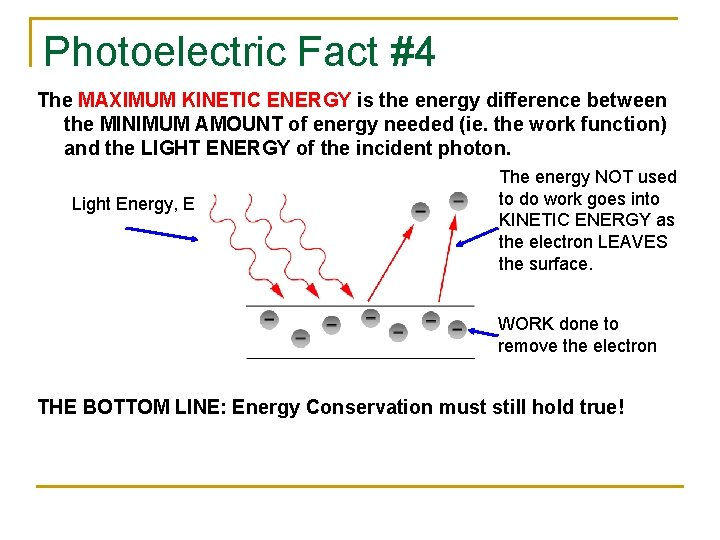 Photoelectric Fact #4 The MAXIMUM KINETIC ENERGY is the energy difference between the MINIMUM
