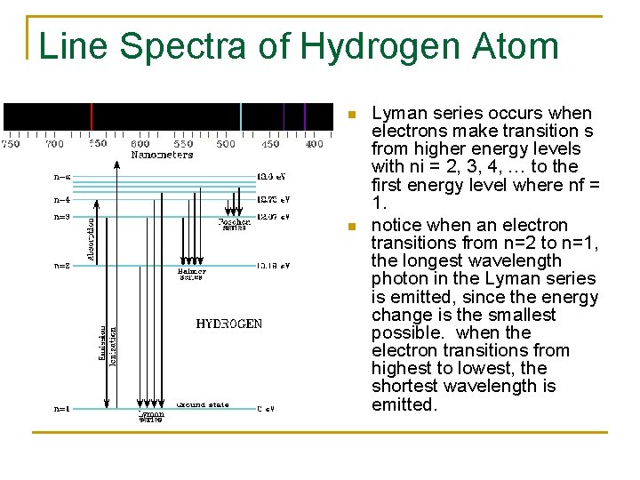 Line Spectra of Hydrogen Atom n n Lyman series occurs when electrons make transition