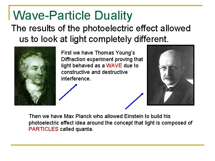 Wave-Particle Duality The results of the photoelectric effect allowed us to look at light