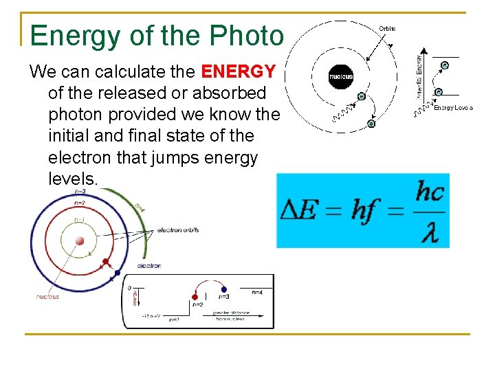 Energy of the Photon We can calculate the ENERGY of the released or absorbed