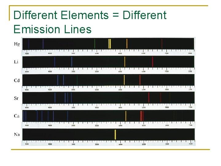 Different Elements = Different Emission Lines
