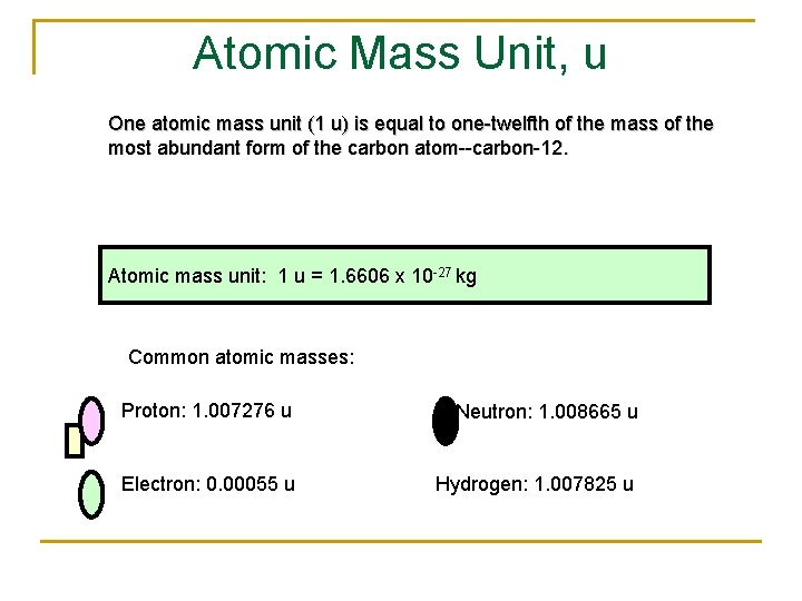 Atomic Mass Unit, u One atomic mass unit (1 u) is equal to one-twelfth
