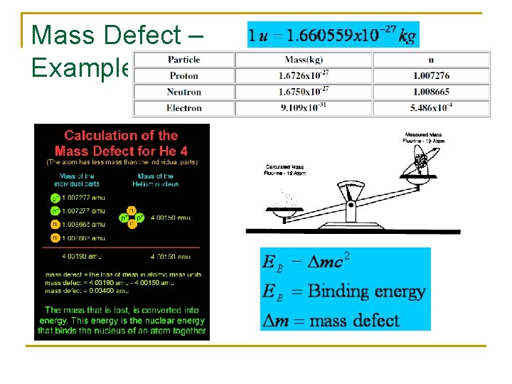 Mass Defect – Example