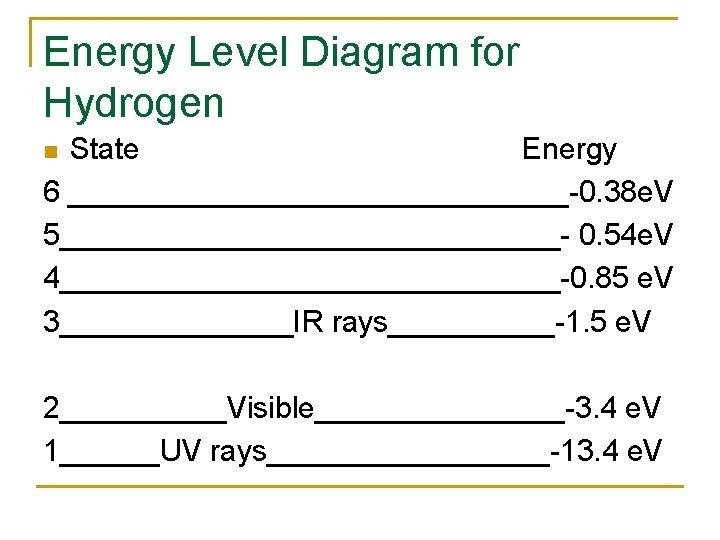 Energy Level Diagram for Hydrogen State Energy 6 _______________-0. 38 e. V 5_______________- 0.