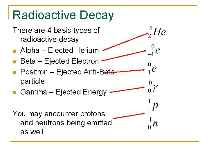 Radioactive Decay There are 4 basic types of radioactive decay n Alpha – Ejected