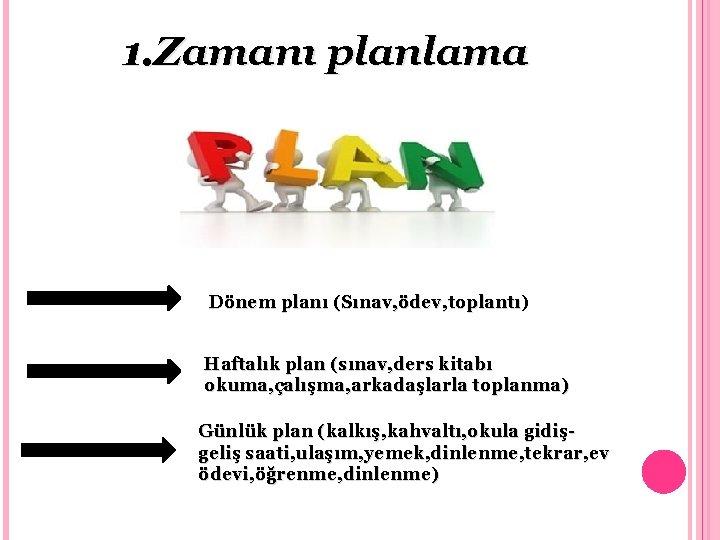 1. Zamanı planlama Dönem planı (Sınav, ödev, toplantı) (Sınav, ödev, toplantı Haftalık plan (sınav,