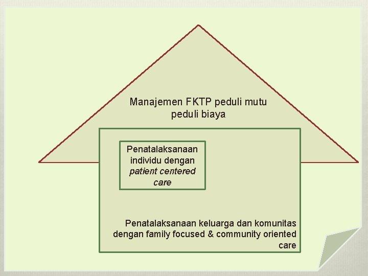 Manajemen FKTP peduli mutu peduli biaya Penatalaksanaan individu dengan patient centered care Penatalaksanaan keluarga