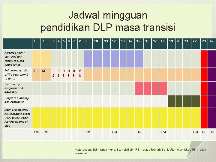 Jadwal mingguan pendidikan DLP masa transisi 1 2 3 4 5 6 7 8