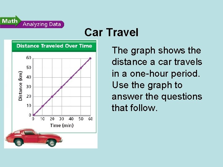 Car Travel The graph shows the distance a car travels in a one-hour period.