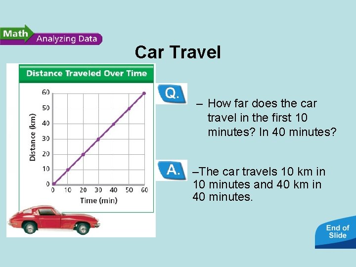 Car Travel • Interpreting Data: – How far does the car travel in the