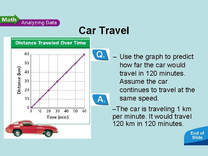 Car Travel • Predicting: – Use the graph to predict how far the car