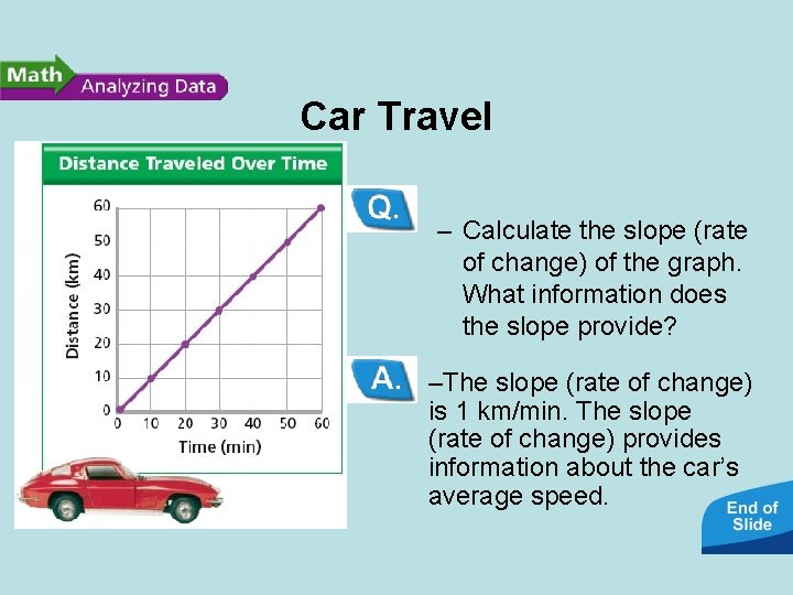 Car Travel • Calculating: – Calculate the slope (rate of change) of the graph.