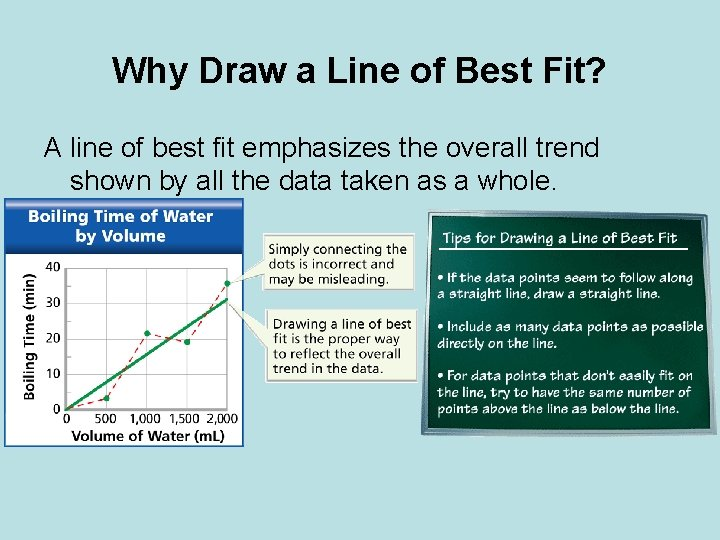 Why Draw a Line of Best Fit? A line of best fit emphasizes the