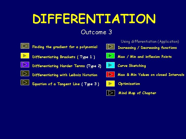 DIFFERENTIATION Outcome 3 Using differentiation (Application) Finding the gradient for a polynomial Increasing /