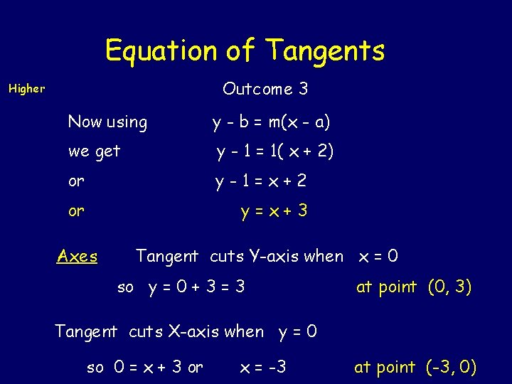 Equation of Tangents Outcome 3 Higher Now using y - b = m(x -
