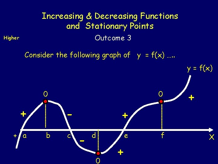 Increasing & Decreasing Functions and Stationary Points Outcome 3 Higher Consider the following graph